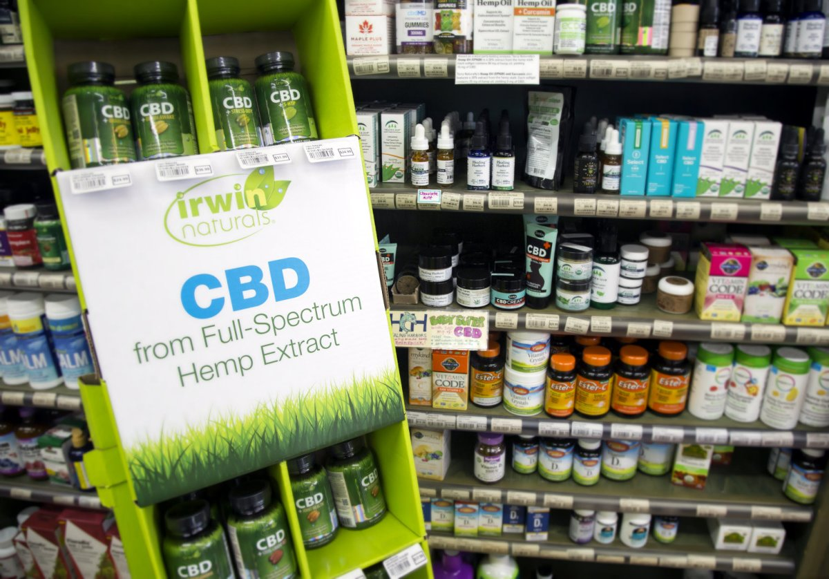 To Know Extra Concerning CBD Online